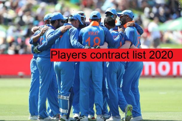 BCCI Annual players contract 2020: Here is the full list of players included