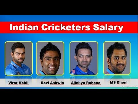 Salary of all the members of Indian cricket team in 2020